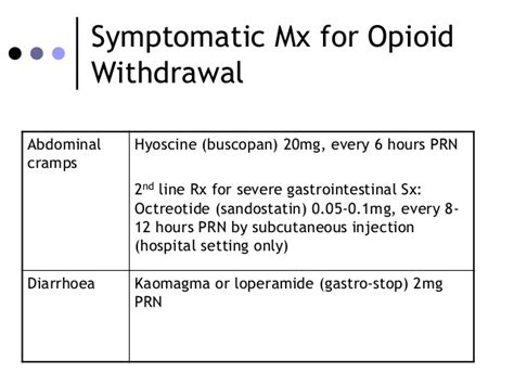 chinese medicine opioid withdrawal picture 2