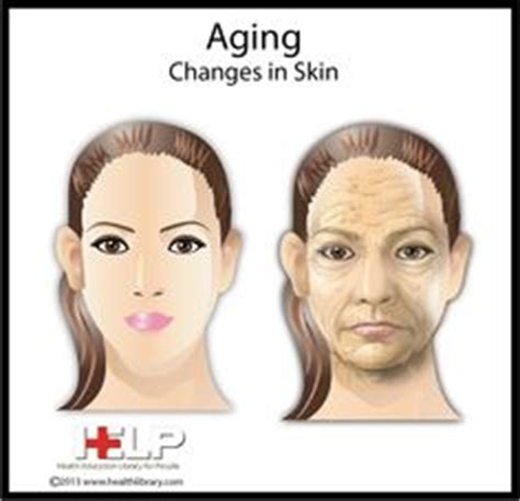 changes in skin picture 2