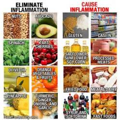weight gain on anti inflammatories picture 17
