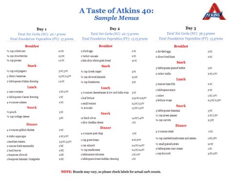 cheese atkins diet induction weight loss picture 6