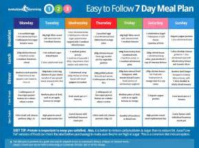 a menu and diet to follower lose weight picture 3