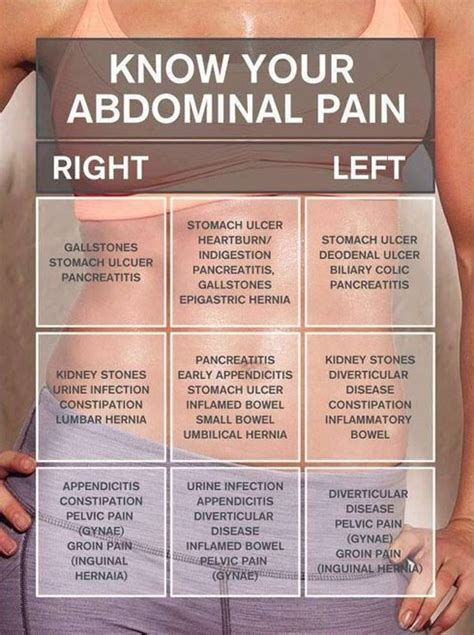 pain under lt rib,upper back pain constipation picture 7