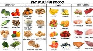 burning fat fast techniques picture 5