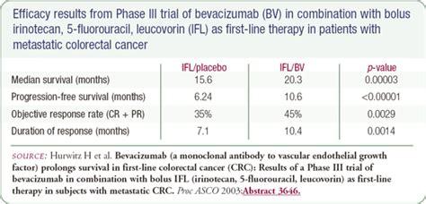 colon cancer update picture 13
