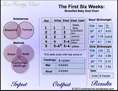weight loss in infants picture 2