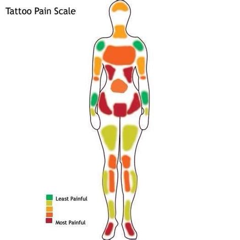pain in small el picture 3