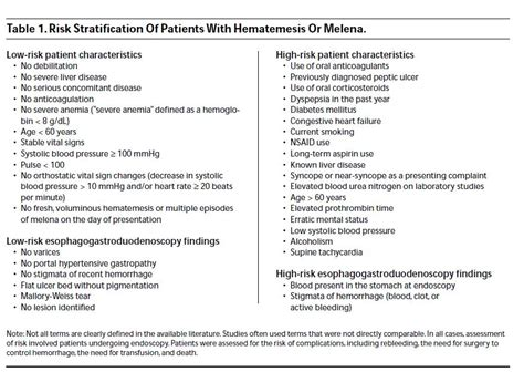 treatment of pediatric patients with gastrointestinal problems picture 3