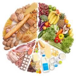 diet picture 2