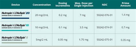 riptropin side effects picture 2