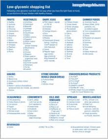 glycemic impact diet food list picture 7