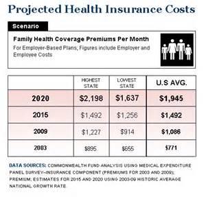 medical expense insurance malta mt picture 6