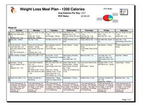 la weight loss fast forward weight loss plan picture 6