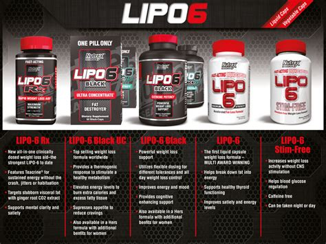 is lipo 6 good for the health picture 3