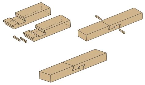 scarf joint tools picture 6