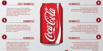 do you know what drinks are killing your picture 9