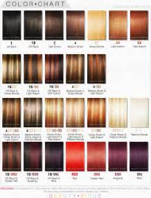 color chart for red hair dye picture 18