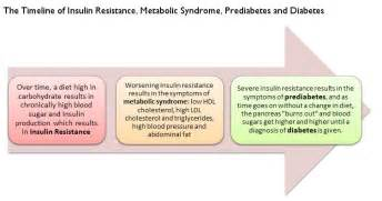 sclerosis of the liver diet picture 13
