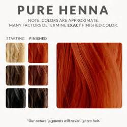 where to buy organic, safe hairdye in manila picture 2