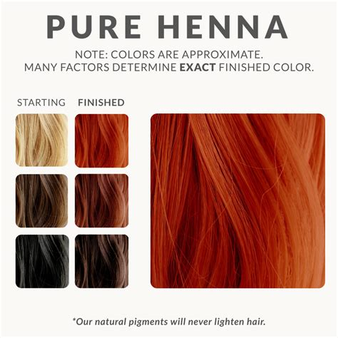 where to buy organic, safe hairdye in manila picture 4