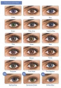 genetics and prescription eyewear picture 6