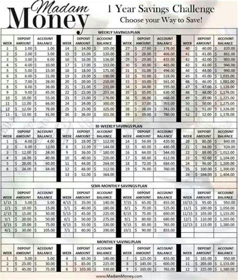 walmart 4 dollars list pdf picture 5