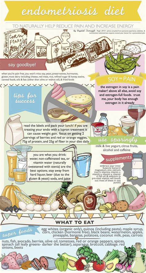 dollyhams health do you have drugs for endometriosis picture 11