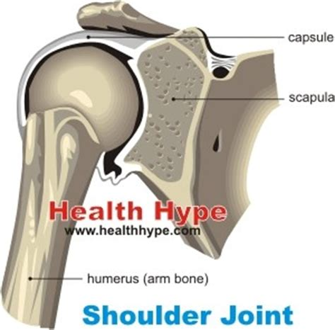 grinding shoulder joint picture 1