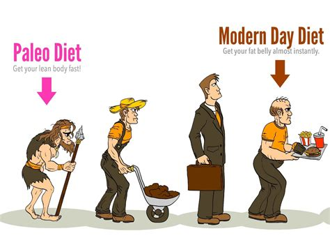 caveman diet picture 13