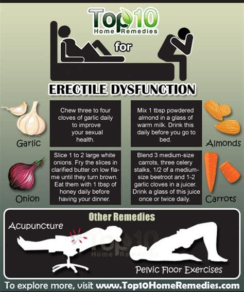 recipes+cures for erectile dysfunction picture 1