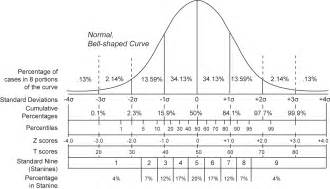 distribution of testosterone levels by age picture 2