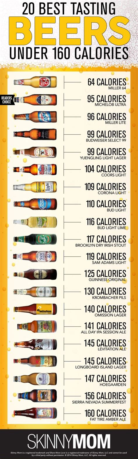 weight loss liquor picture 9