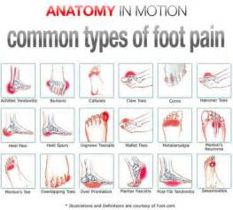 types of foot fungus picture 5