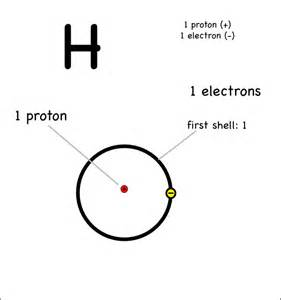diagram of h picture 13