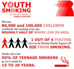 stop smoking data picture 15