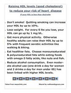 How to raise hdl cholesterol level picture 7