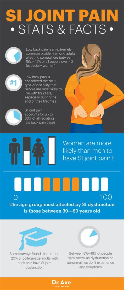 women joint pain symptom picture 15