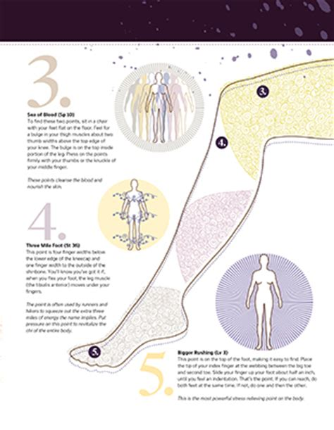 acupressure weight loss picture 10