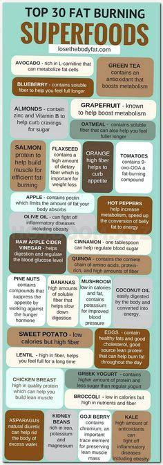 alabama birmingham diet picture 11