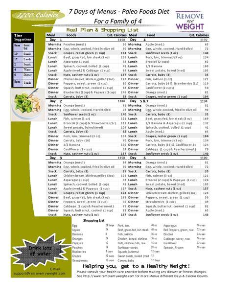 diabetic diets menus picture 6