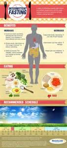 hgh diet plan picture 15
