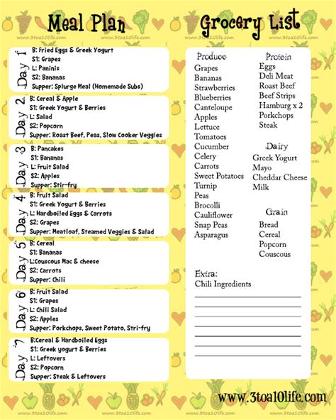 20/20 diet food list picture 7