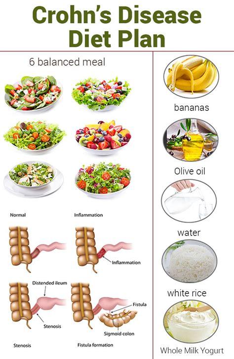 chrones desease diet picture 1