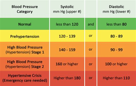 Symptom low blood pressure picture 3