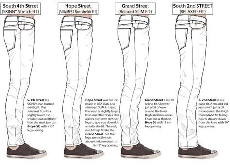 skin fit by wranglerjeans picture 14