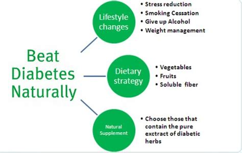 cases of low sugar for a diabetics what to do picture 5
