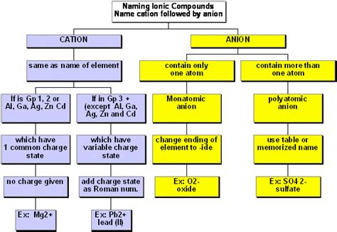 chemical elements on the hair that reacts to picture 12