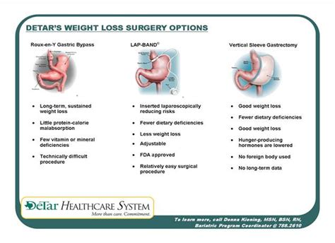 weight loss options picture 6