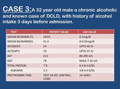 alcoholic liver disease picture 7