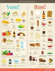 dairy free diet picture 6