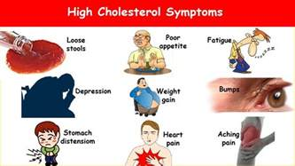 systoms of high cholesterol picture 2